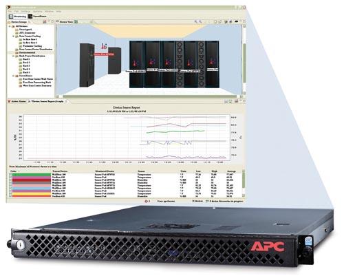 APC InfraStruXure Central | APCGuard com