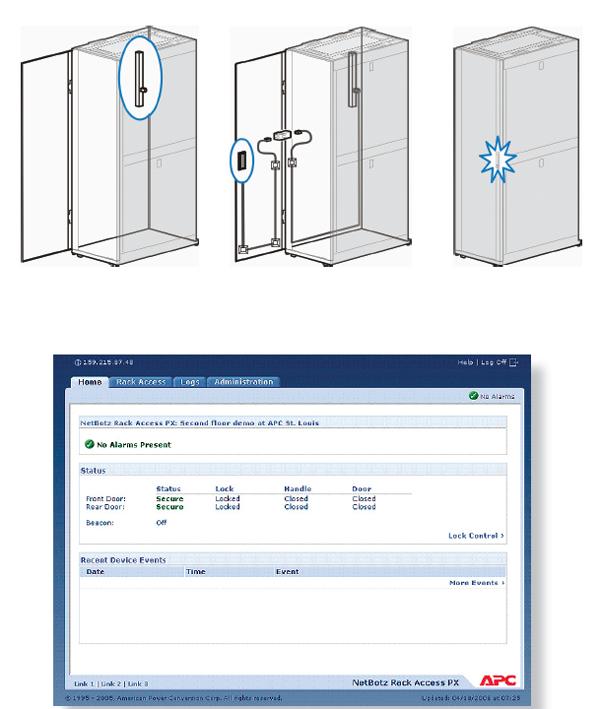 Netbotz Rack Access PX - HID   APCGuard com